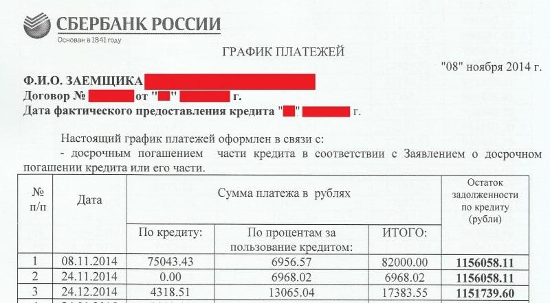 ипотечный калькулятор сбербанка с досрочным погашением рассчитать какие банки могут дать кредит с плохой кредитной историей и просрочками в иркутске